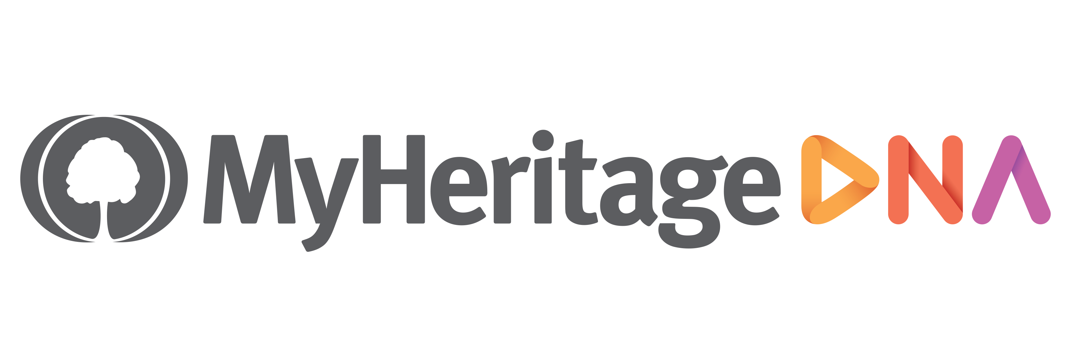 MyHeritage | Upload DNA data **FREE to the user**